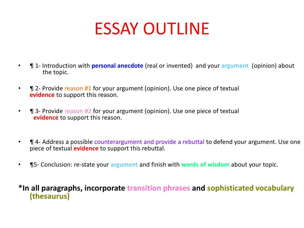 6 ESSAY OUTLINE 1 Introduction With Personal Anecdote