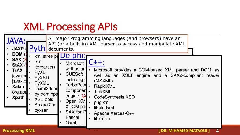 Xml Technologies By Dr M Hamed Mataoui Ppt Download