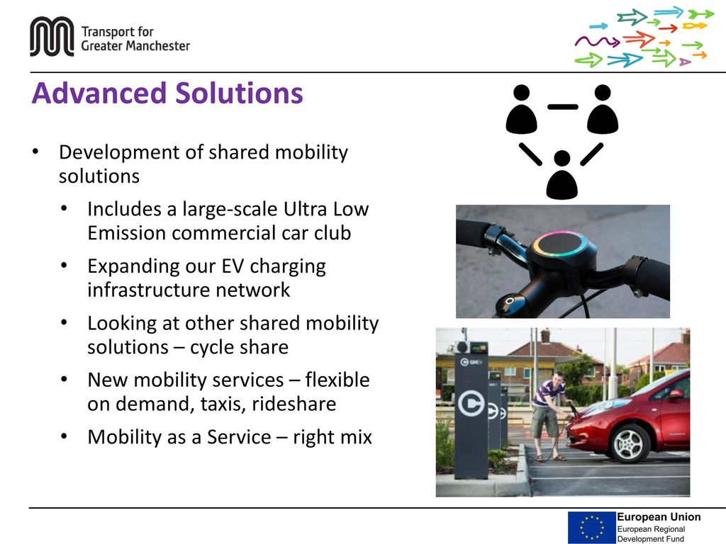 TfGM Innovation Agenda - ppt download