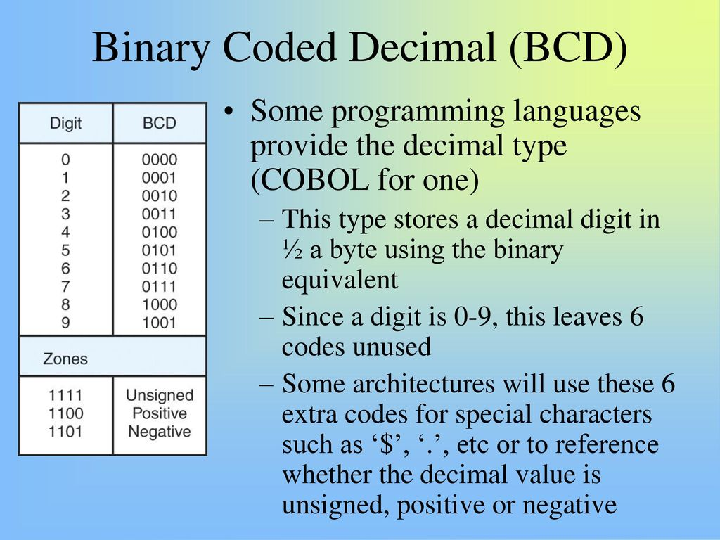 Chapter 2 Data Representation Ppt Download Bcd To Binary Coded Decimal Converter 9