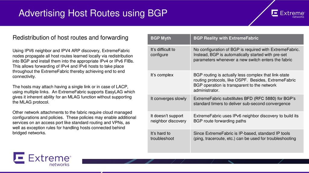 Advertising Host Routes using BGP