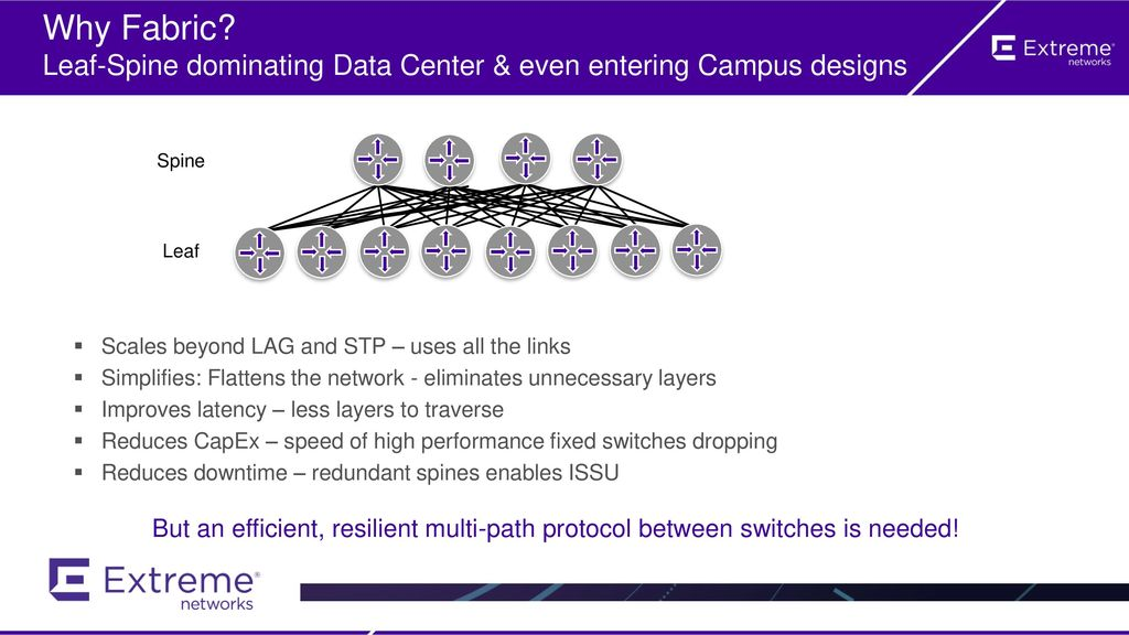 Why Fabric Leaf-Spine dominating Data Center & even entering Campus designs