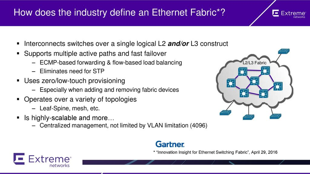 How does the industry define an Ethernet Fabric*