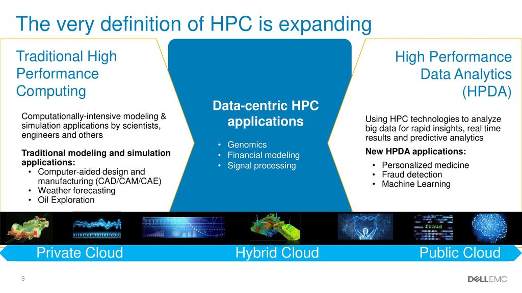 Dell EMC HPC System for Research - ppt download