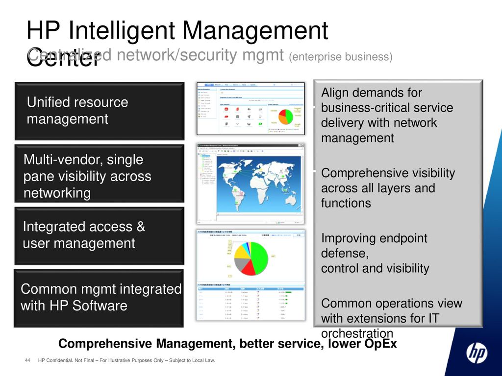 HP Networking Today and Tomorrow - ppt download