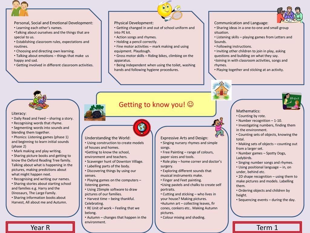 getting to know you year r term 1 ppt download