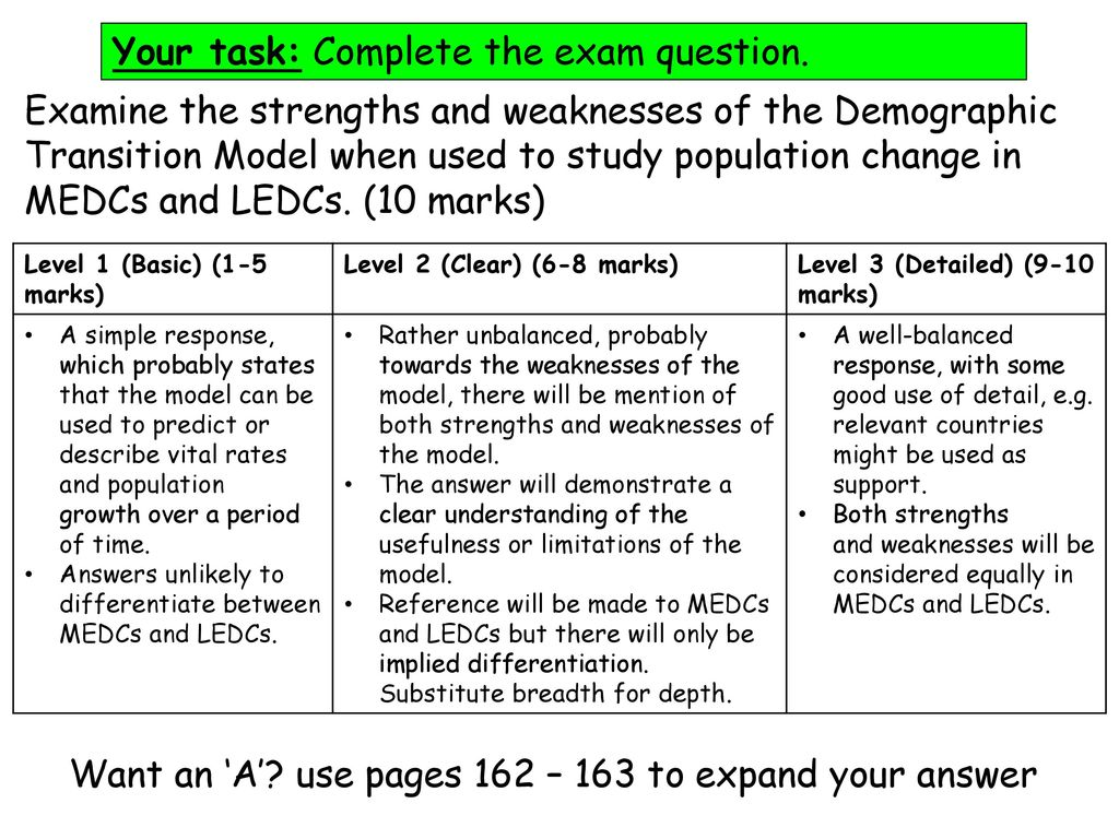 epidemiological transition model strengths and weaknesses