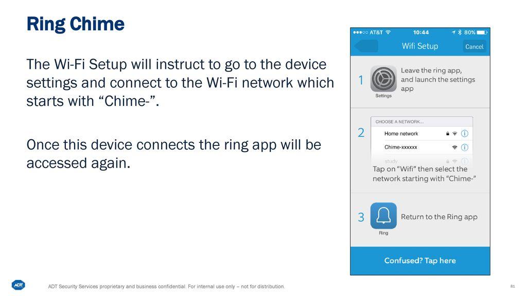 Ring Doorbell Training - ppt download