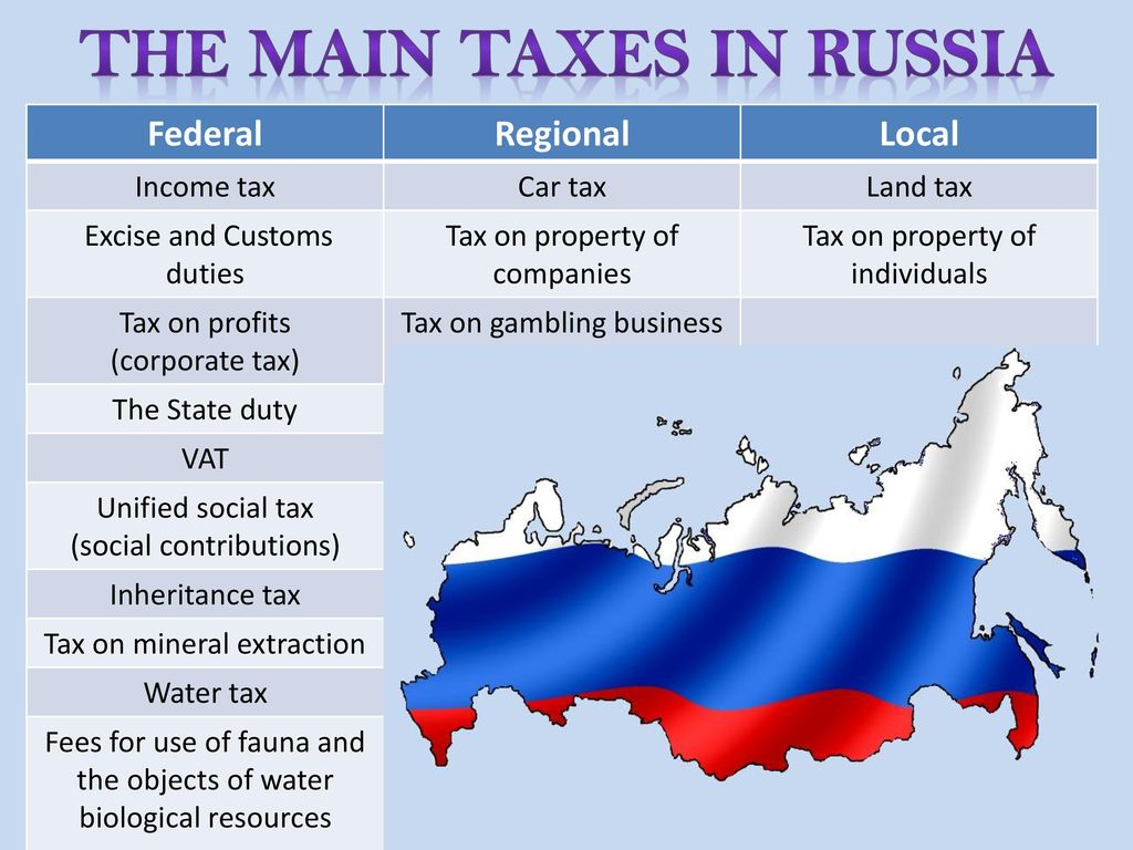 Tax on wells for individuals in Russia