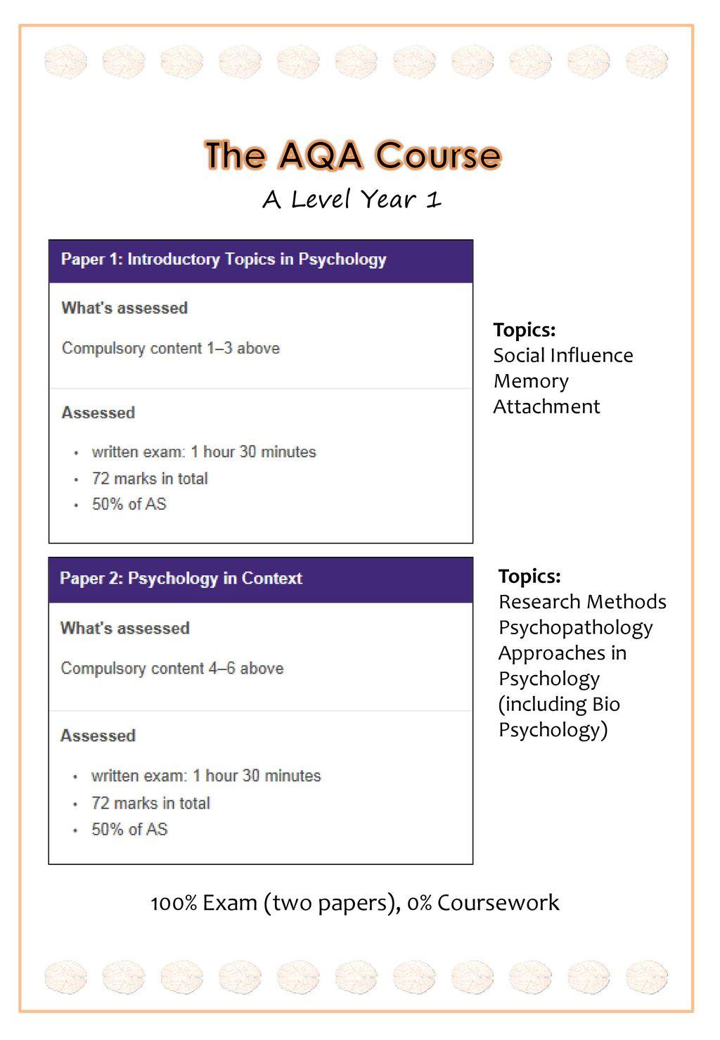 92  a level psychology coursework