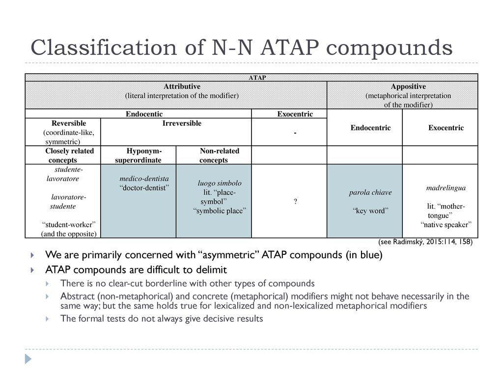 ATAP N-N compounds in French and Italian A paradigmatic