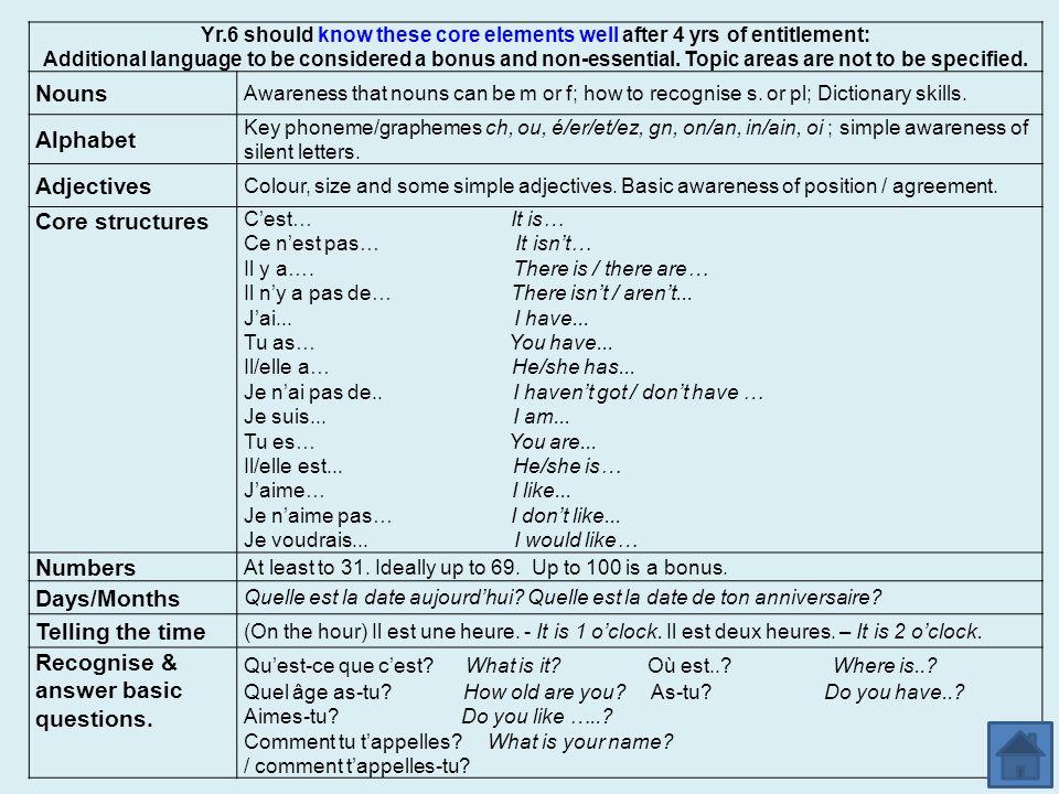 Christmas Themed Extending Sentences Using Core Structures For Ks2