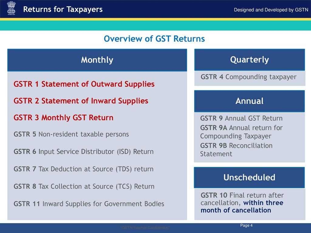 Returns for Taxpayers  - ppt download