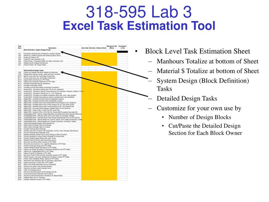 Project Plan Task Checklist Estimates Project Prototyping Ppt