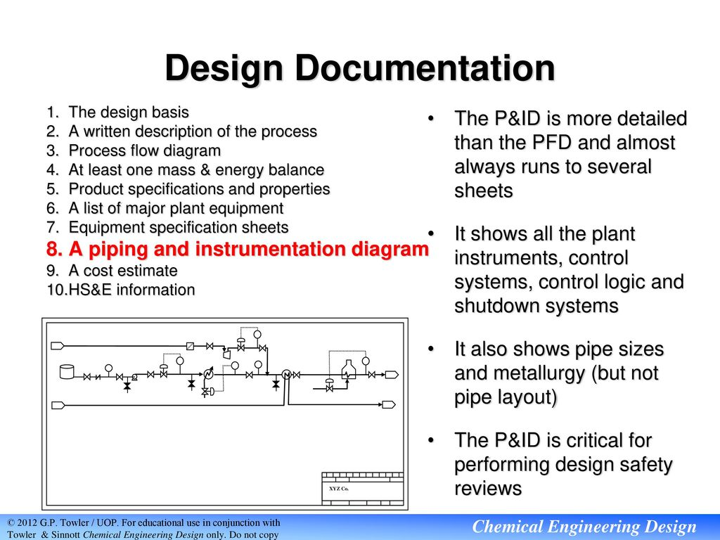 Industrial Process Design Ppt Download Piping Layout Diagram 41 Documentation