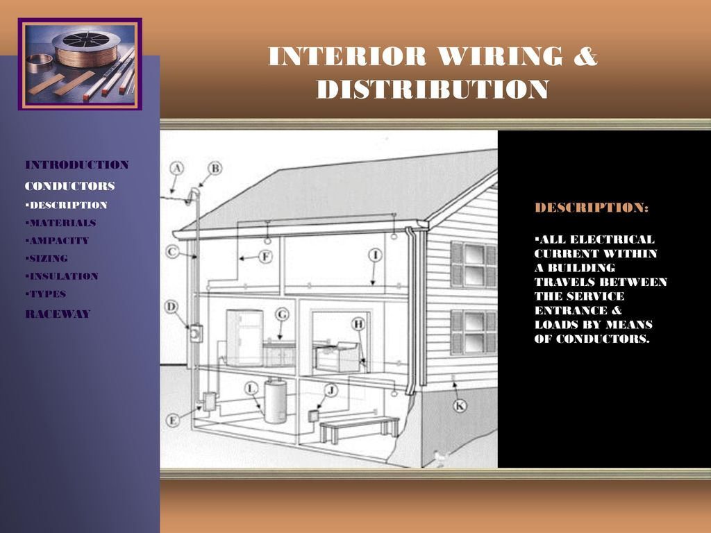 Interior Wiring Distribution Ppt Video Online Download A Shed For Electricity