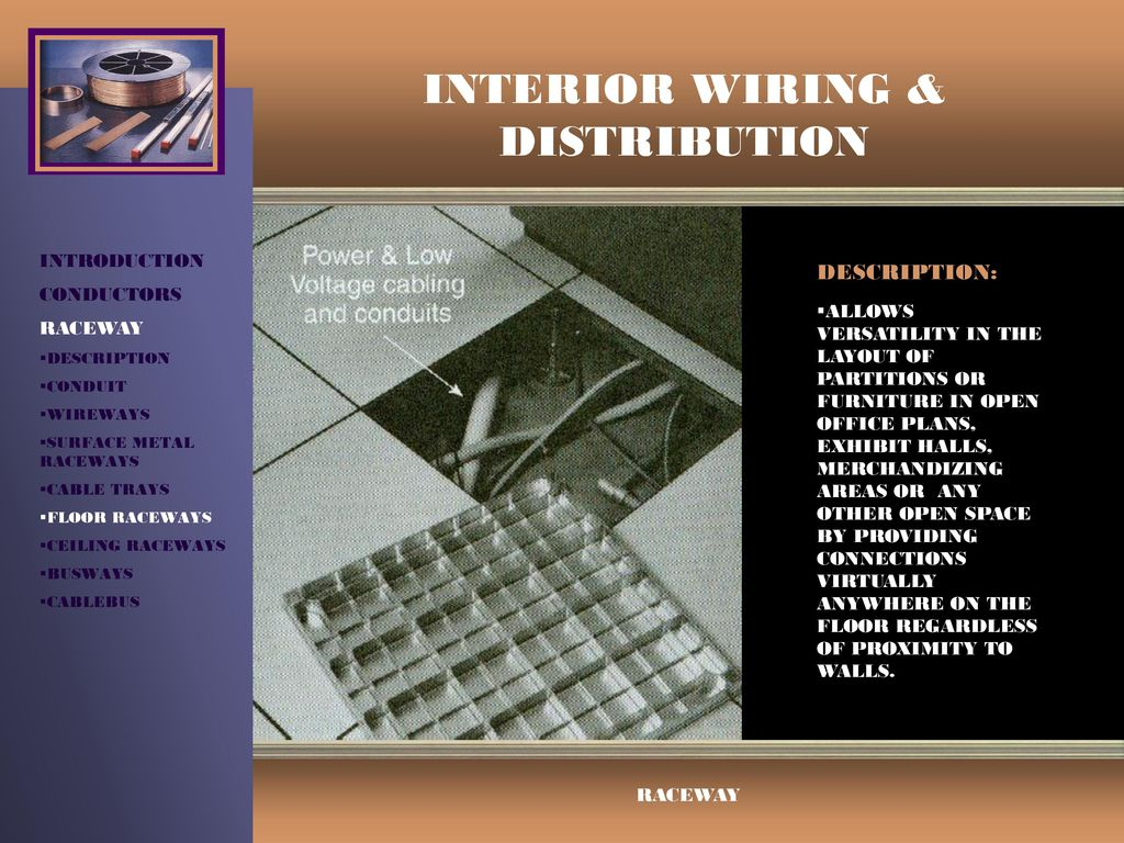 Interior Wiring Distribution Ppt Video Online Download Power Anywhere Also State Of New Mexico On Outlet