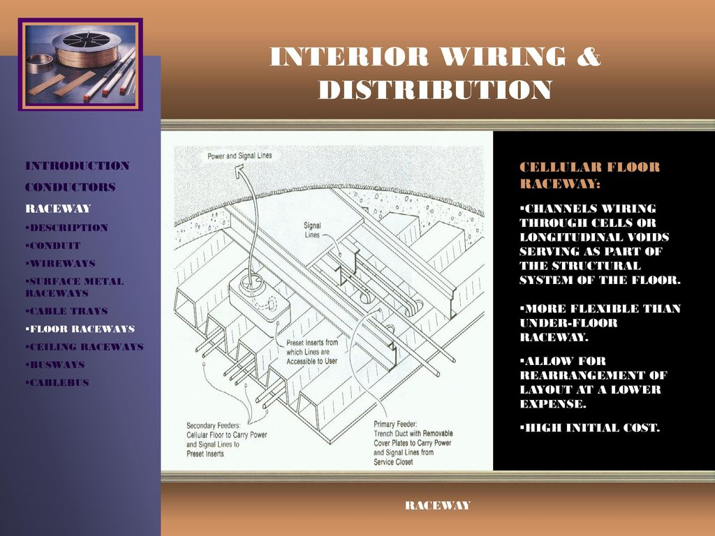 Interior Wiring Distribution Ppt Video Online Download Raceway Track