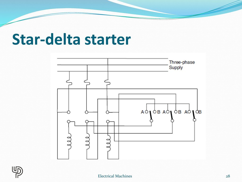 Three Phase Induction Motor Ppt Download Power Wiring Diagram Of Star Delta Starter 28 Electrical Machines