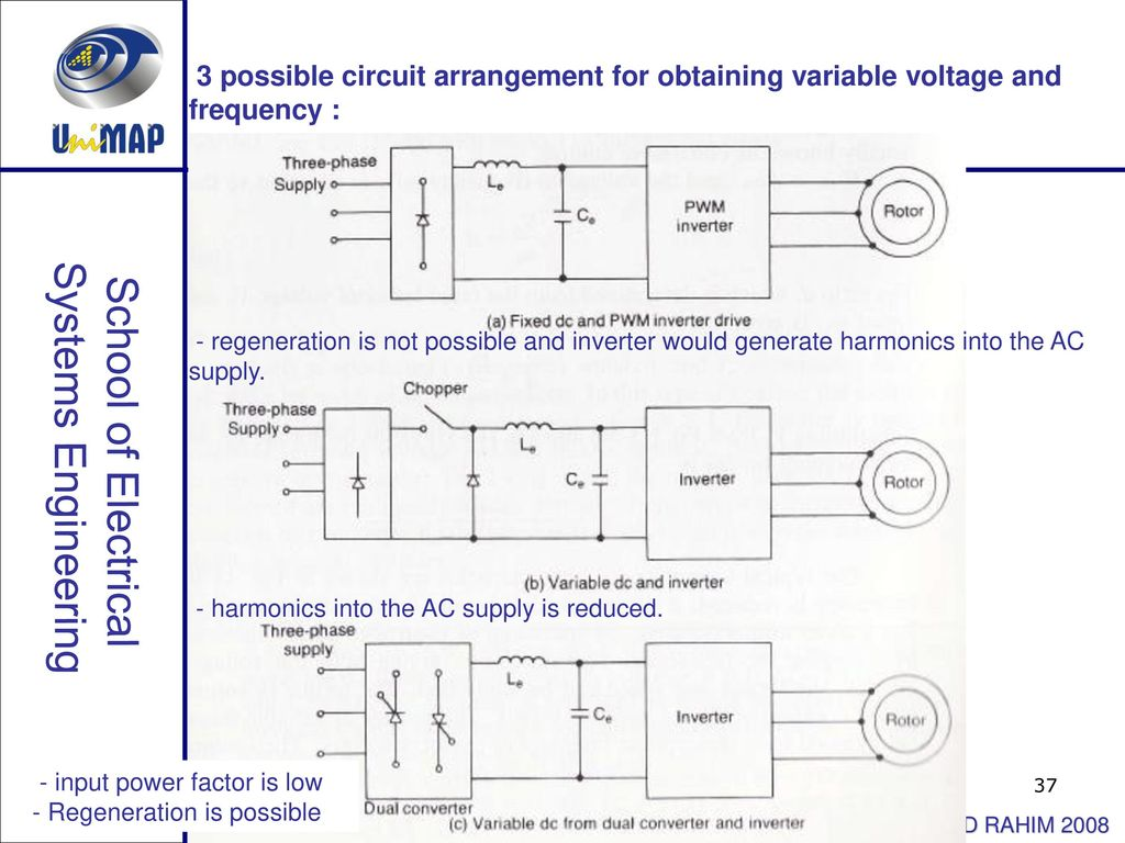 Power Electronic Drives Induction Motor Ppt Download Ac Drive System Electric Schematic Diagram Systems Engineering School Of Electrical