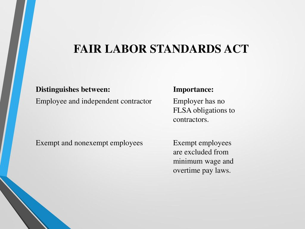 fair labor standards act - ppt download