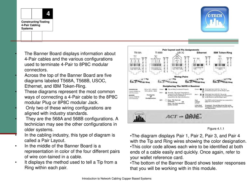 Constructing Testing 4 Pair Cabling Systems Ppt Download Network Cable Plug Wiring Diagram