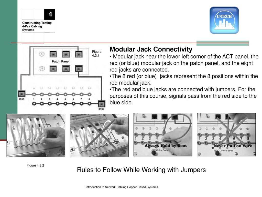 Constructing/Testing 4-Pair Cabling Systems - ppt download