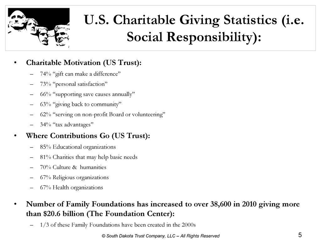 5 U.S. Charitable ...