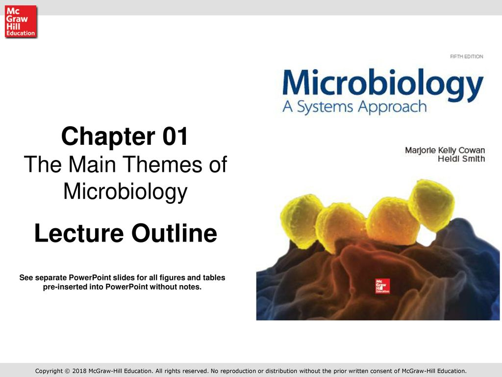 The Main Themes of Microbiology - ppt download