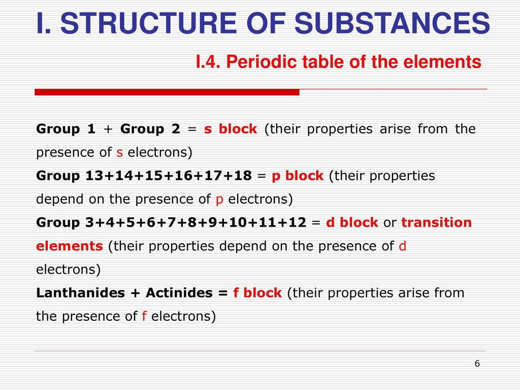I structure of substances ppt video online download 6 i structure of substances i4 periodic table of the elements group urtaz Choice Image