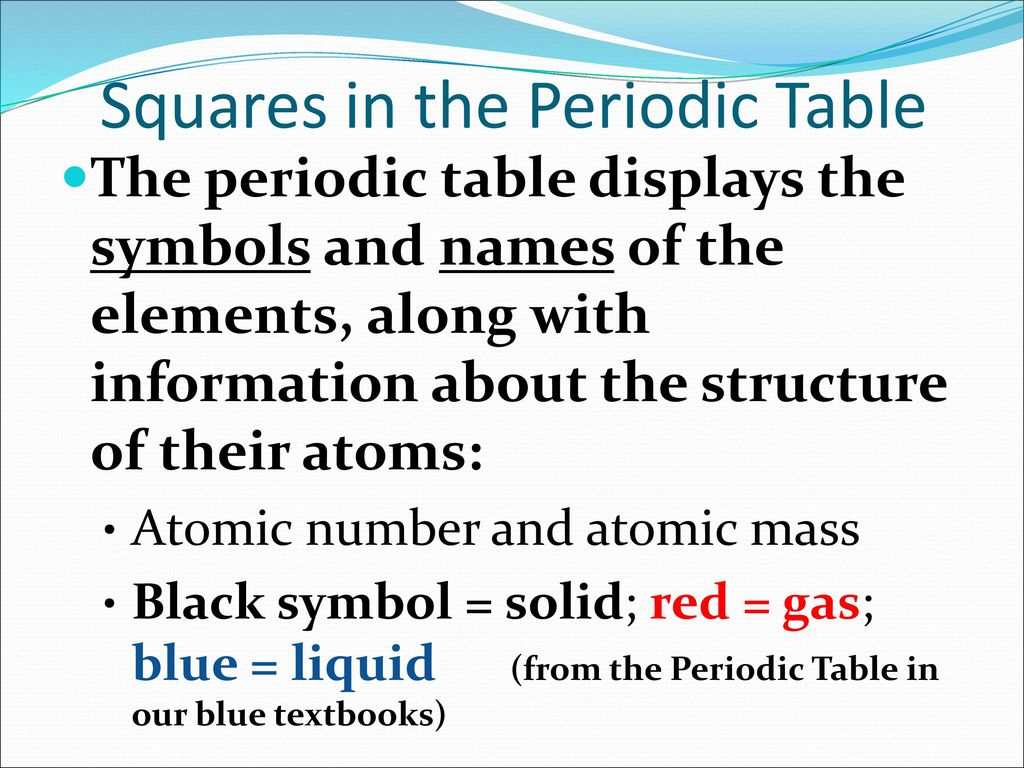 The periodic table ppt download squares in the periodic table urtaz Choice Image