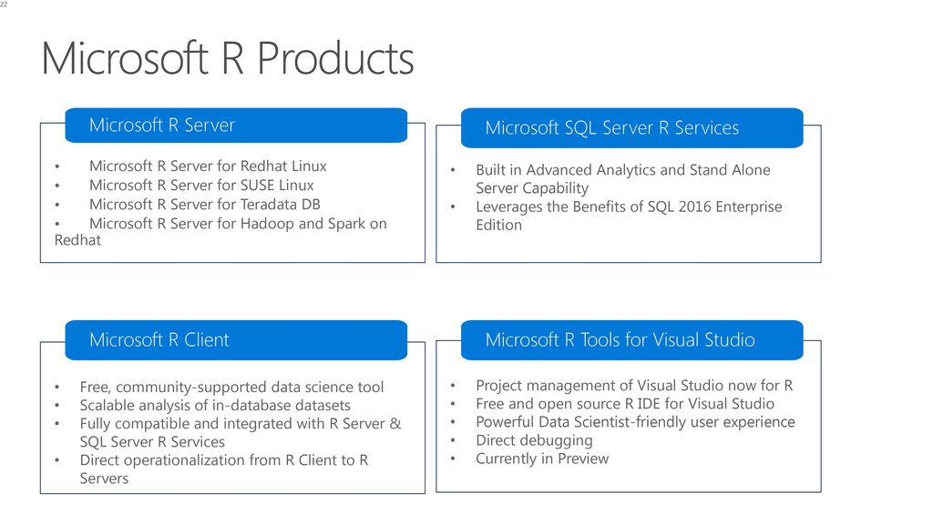 Introduction to Microsoft Advanced Analytics - ppt download