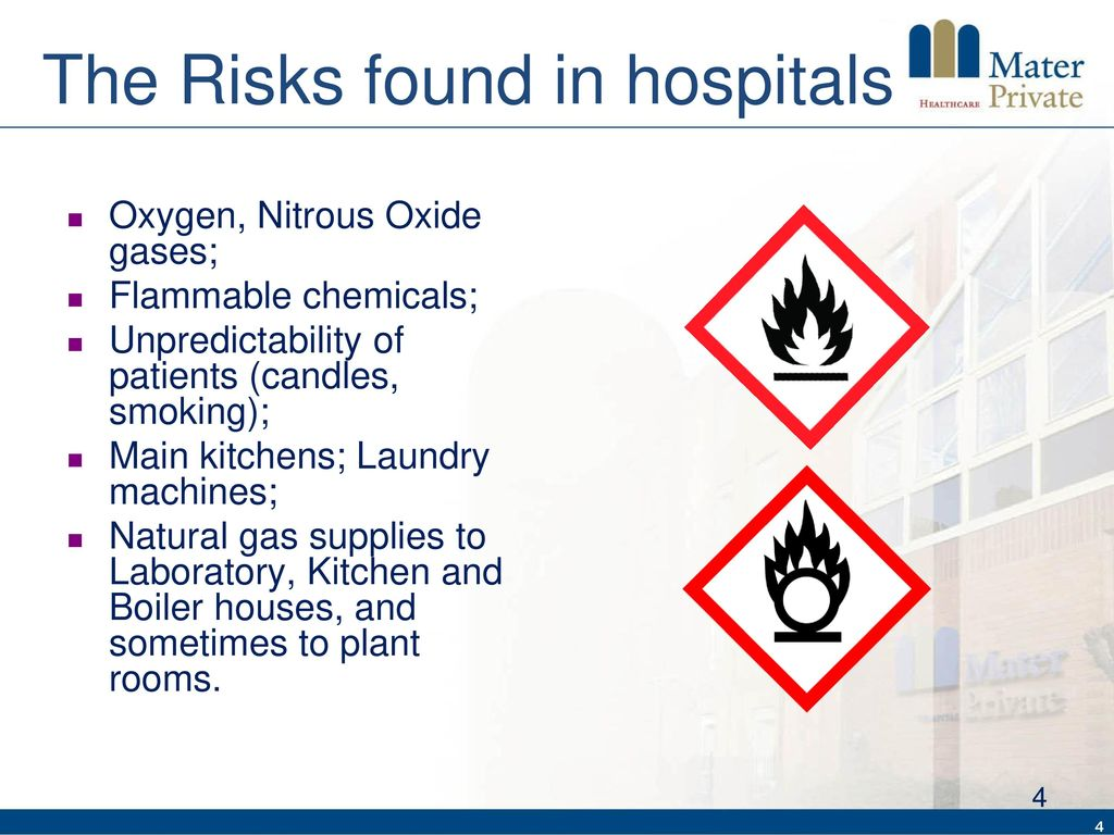FIRE SAFETY IN HOSPITALS - ppt download