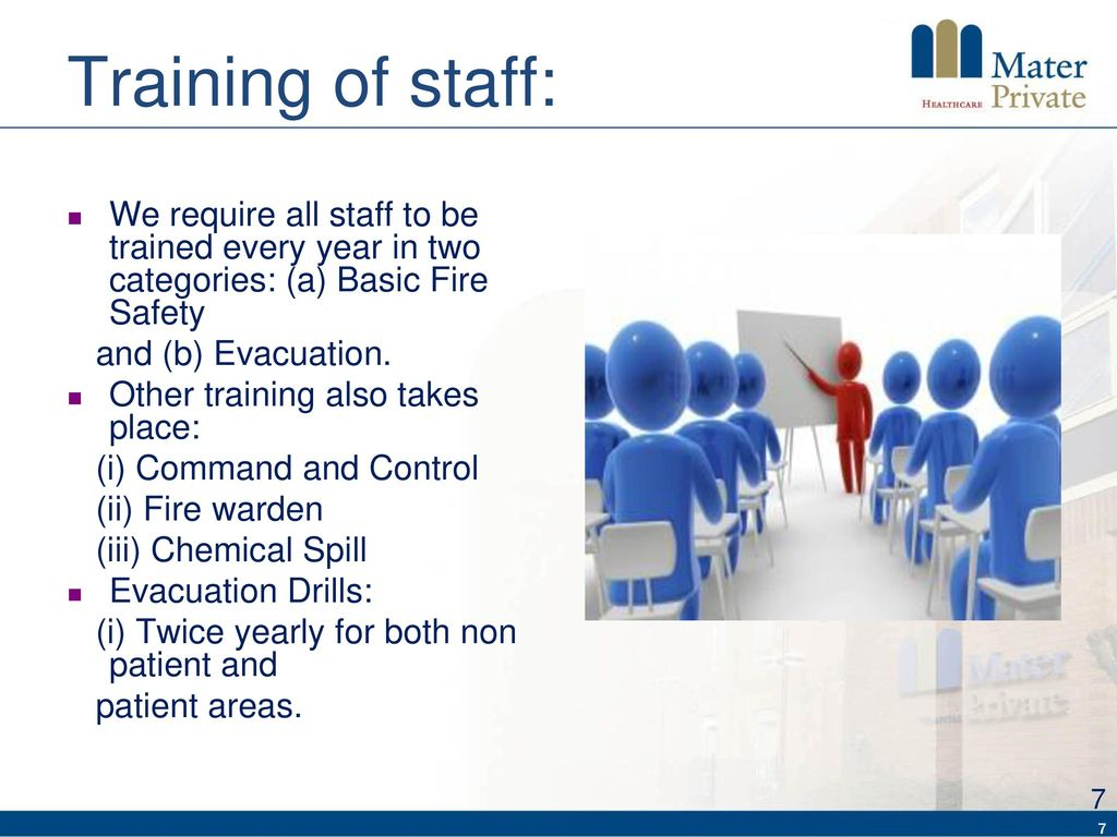 Fire Safety In Hospitals Ppt Download