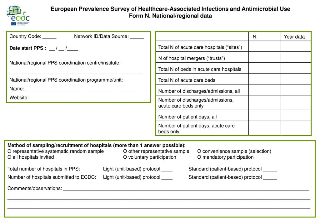 ECDC Point prevalence survey of healthcare-associated infections and