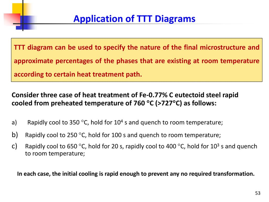 Heat treatment of metals ppt download application of ttt diagrams ccuart Choice Image