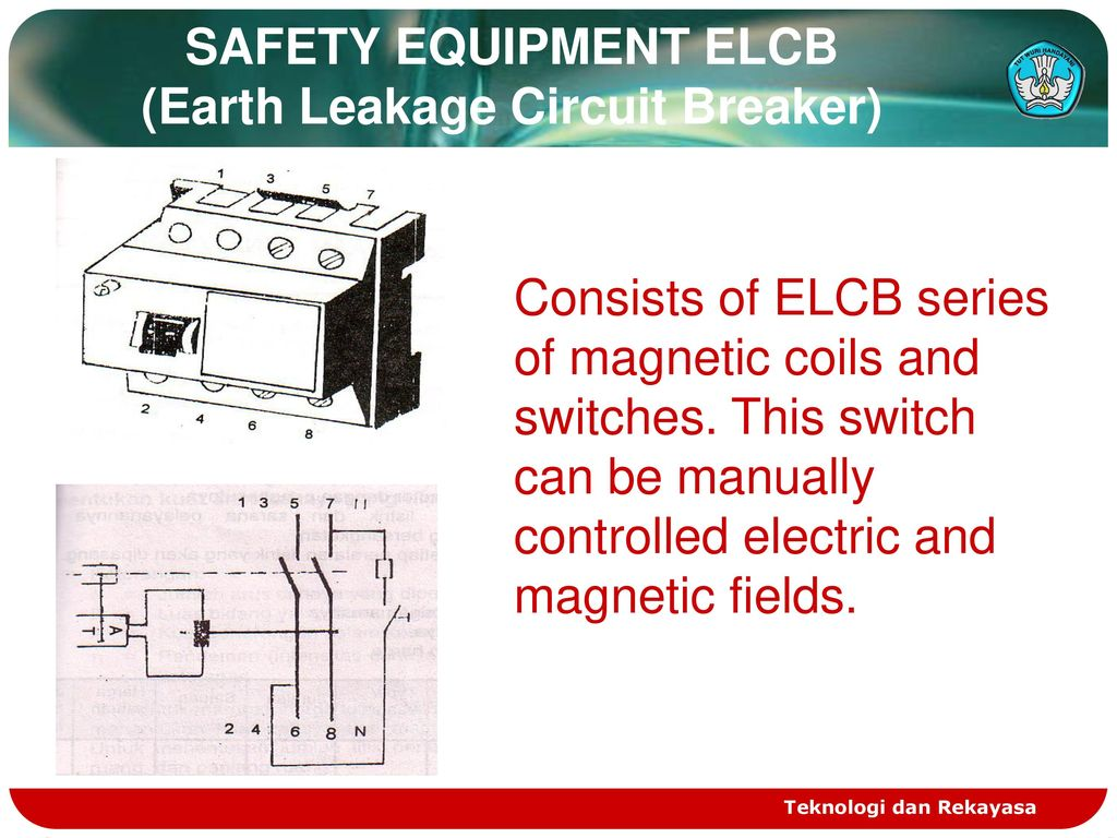 Identifying Symptoms Of Surprise Electricity Electric Shock Ppt Earth Leakage Circuit Breaker Wiring Diagram Safety Equipment Elcb