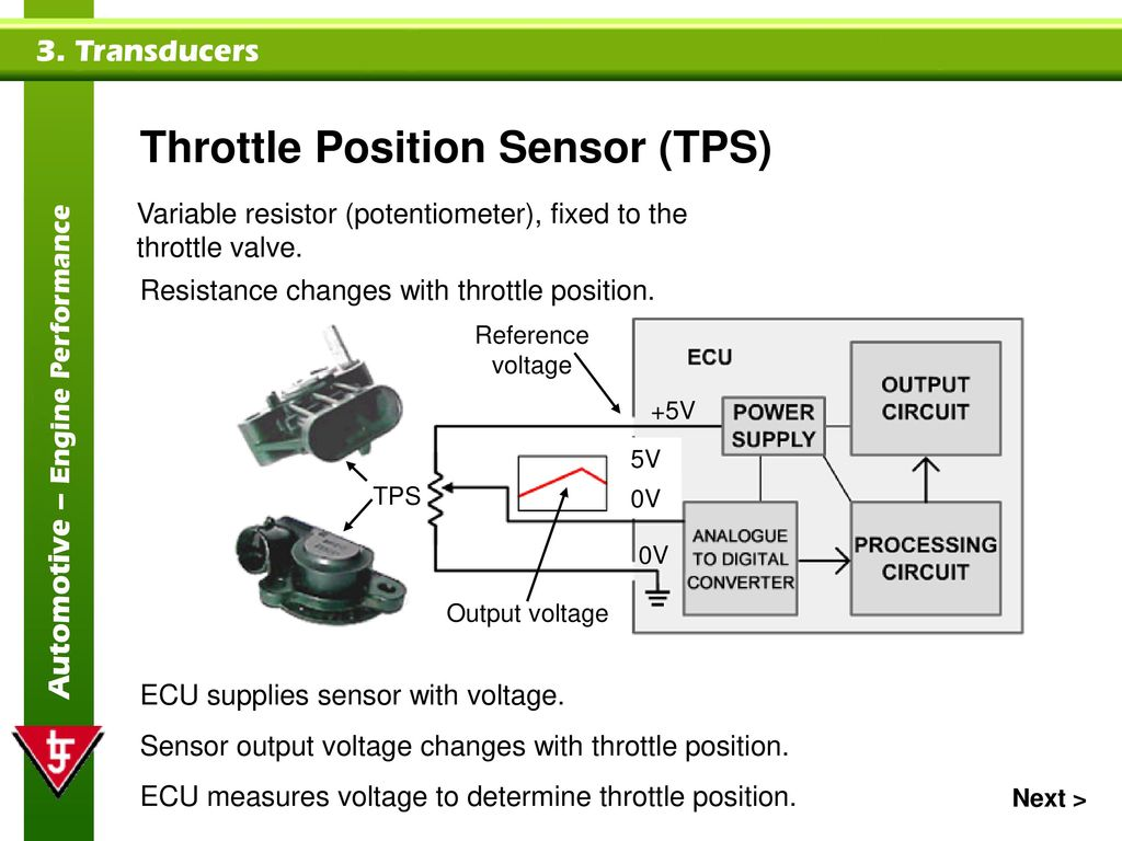 Transducers Topics Covered In This Presentation Ppt Download Output Signal Of Twowire Hall Switches 15 Throttle