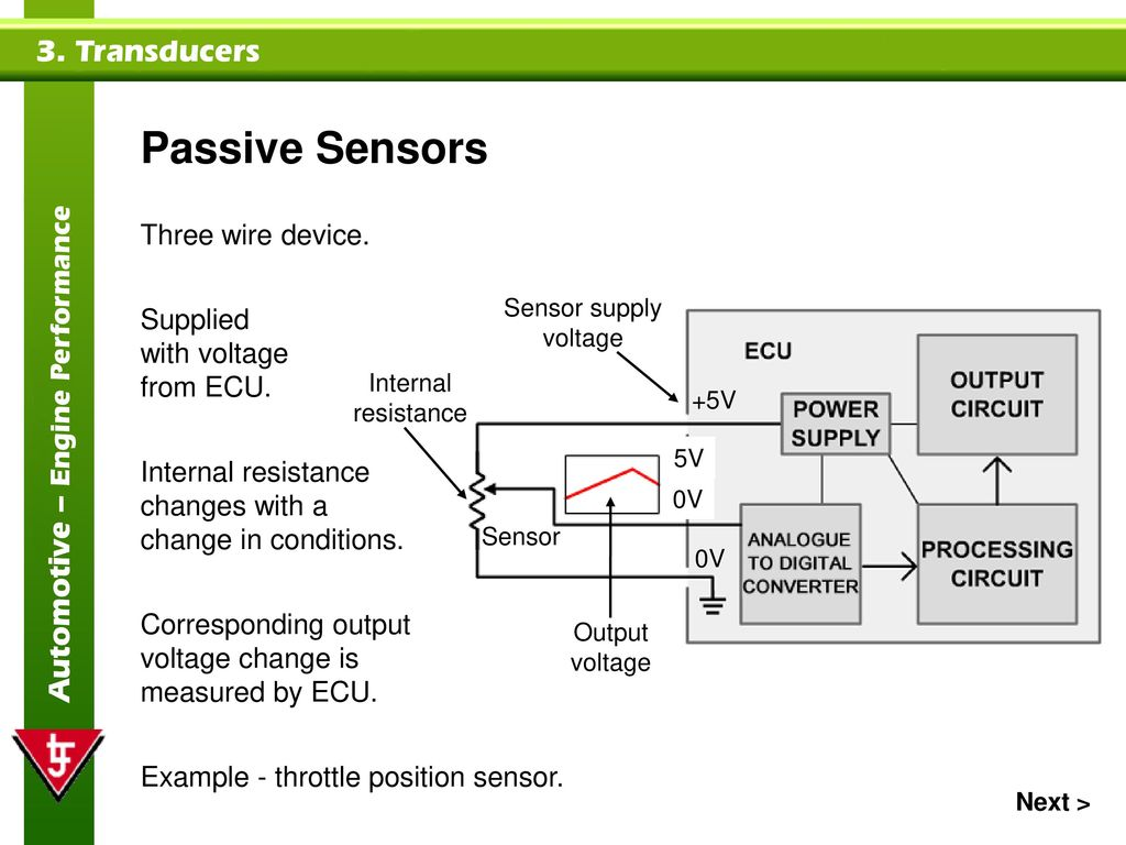 Transducers Topics Covered In This Presentation Ppt Download Output Signal Of Twowire Hall Switches 4 Passive