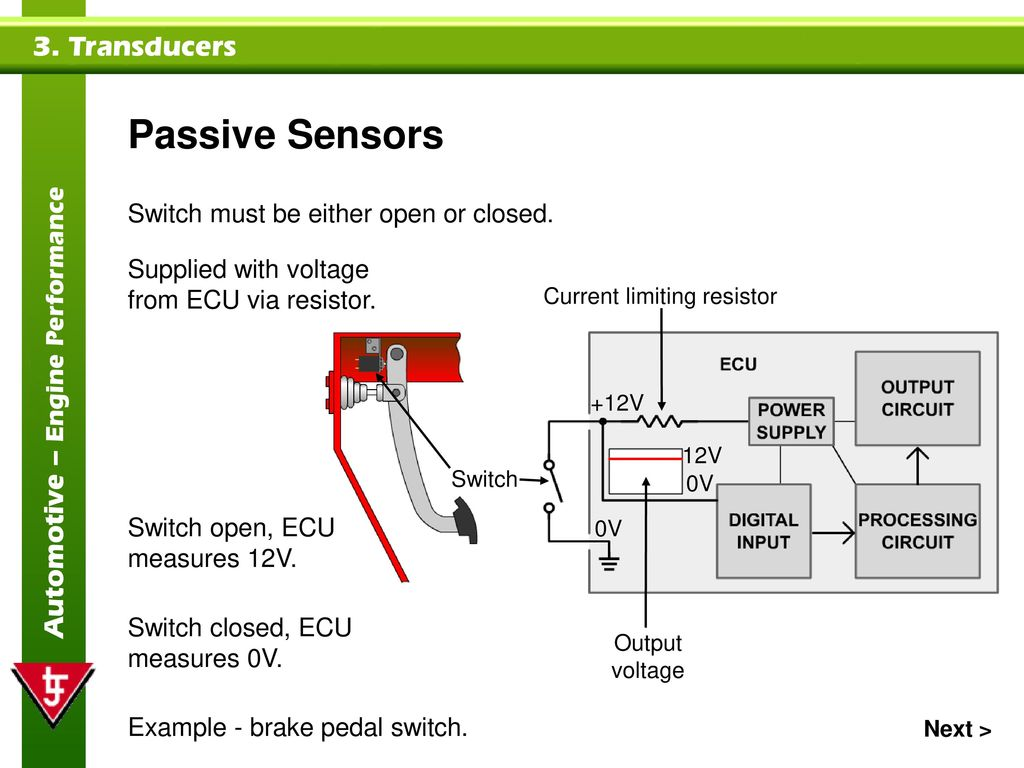 Transducers Topics Covered In This Presentation Ppt Download Output Signal Of Twowire Hall Switches 8 Current Limiting Resistor