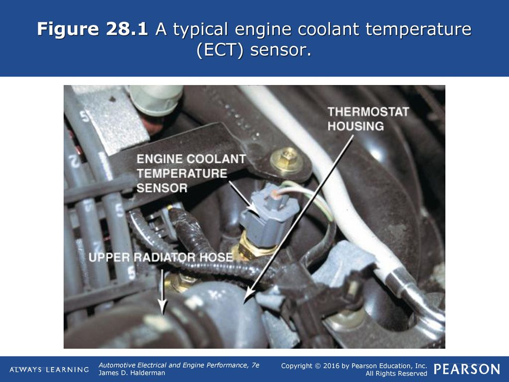 Engine Coolant Temperature Ect Sensor Michaelieclark Fig 2 Wiring Diagram Figure 281 A Typical