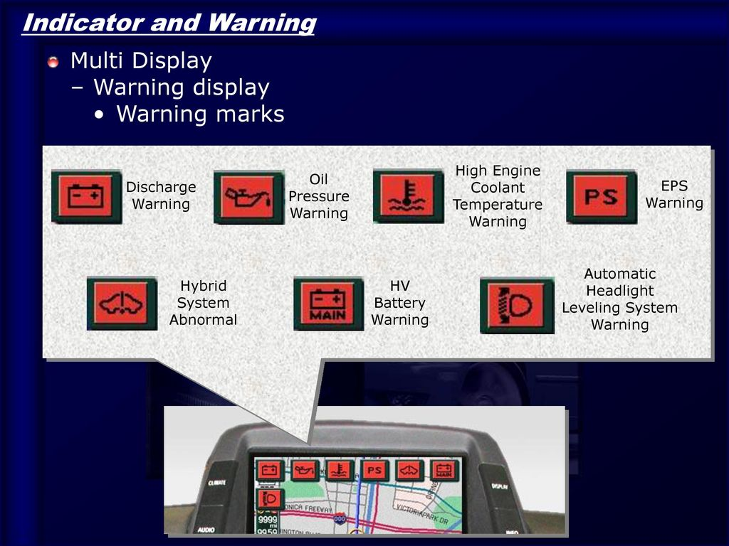 Indicator and Warning  - ppt download
