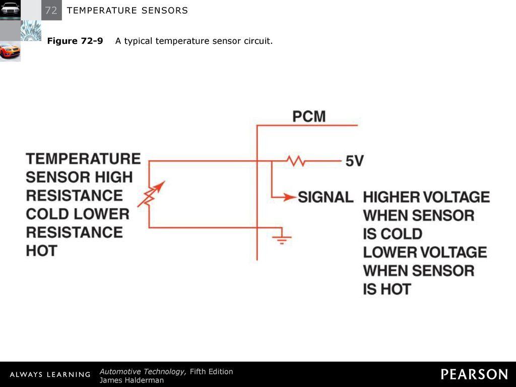 72 Temperature Sensors Ppt Download High Detector Circuit Diagram 12 Figure 9 A Typical Sensor