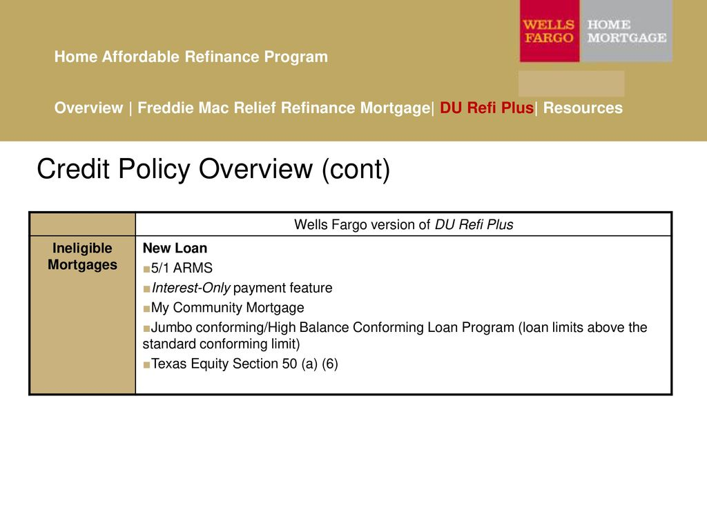 Wells Fargo Wholesale Lending Ppt Download