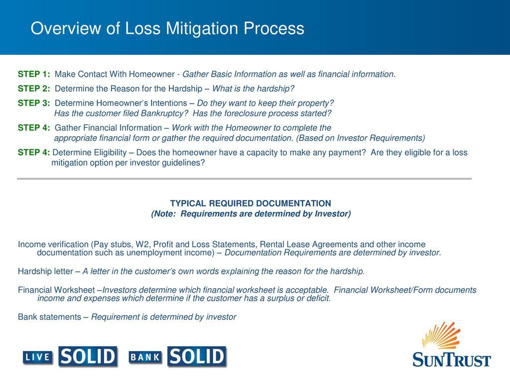 Loss Mitigation Hardship Letter from slideplayer.com