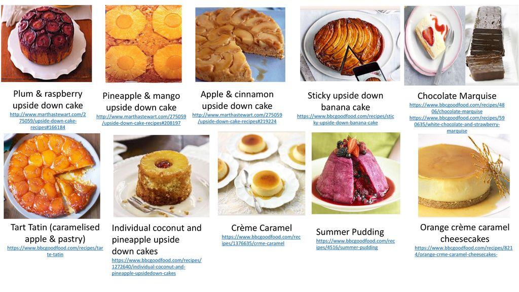 Gcse aqa food technology ppt download 3 plum forumfinder Gallery