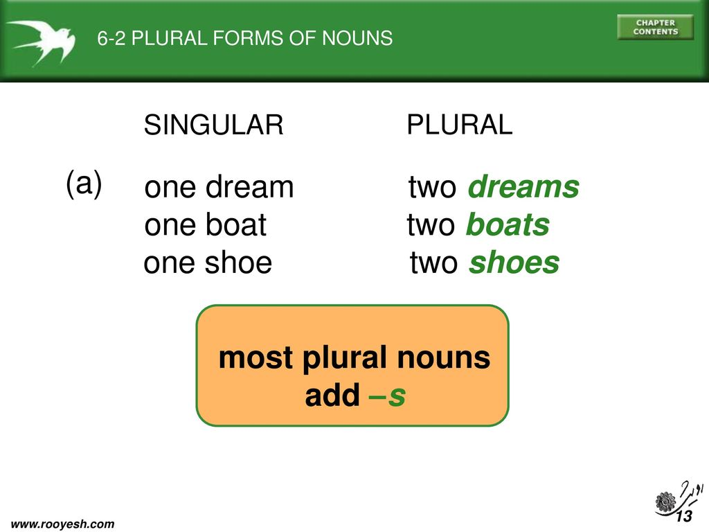 Most Plural Nouns Add S