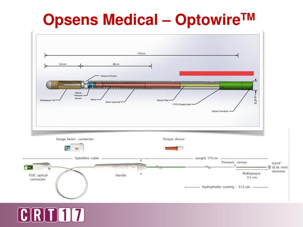 The Effect Of Ffr Wire Design On Function Ppt Download Optical Cord Wiring Diagram Boston Scientific Comettm 17 Opsens Medical Optowiretm