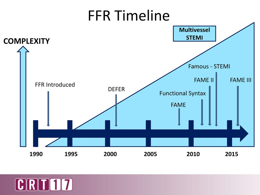 The Effect of FFR Wire Design on Function - ppt download