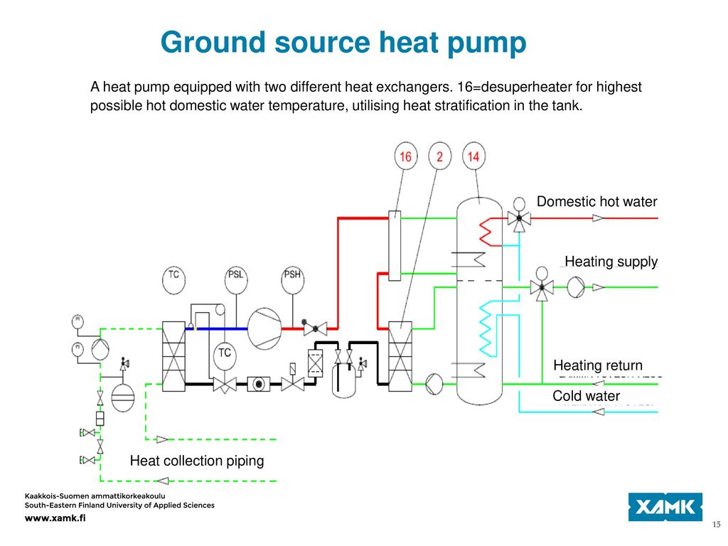 Cooling Technology Tt00af42 7s001 5 Credit Points Ppt Download Piping Schematic Ground Source Heat Pump